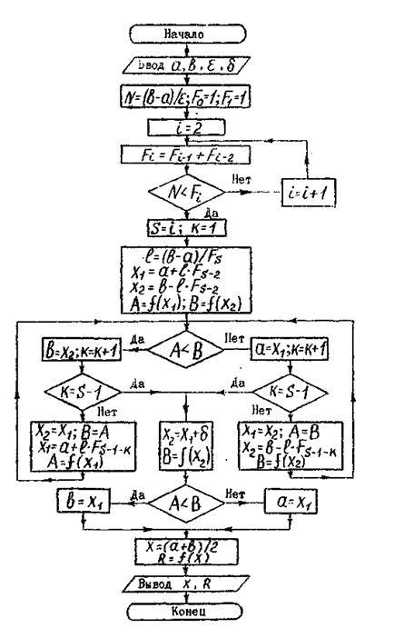 Блок-схема описанного