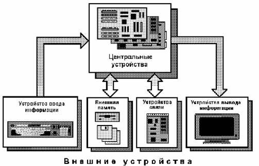 Общую схему вычислительного
